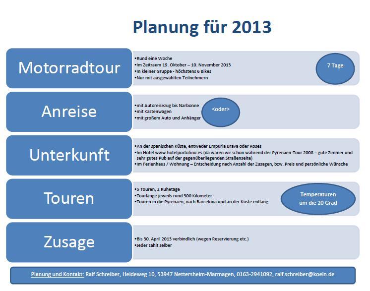 planung-1